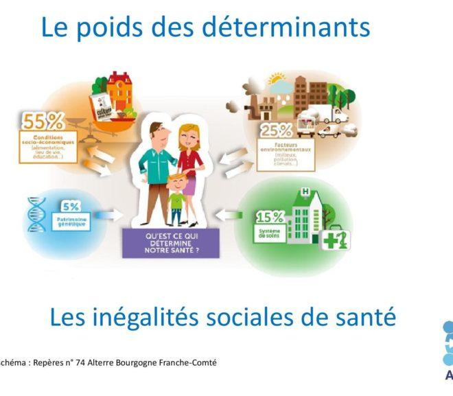 Albigeois : Santé et territoire