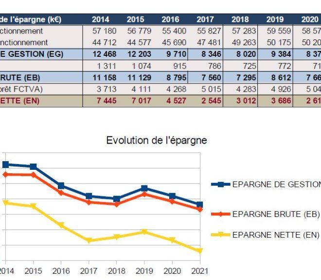 Albi : débat d'orientation budgétaire